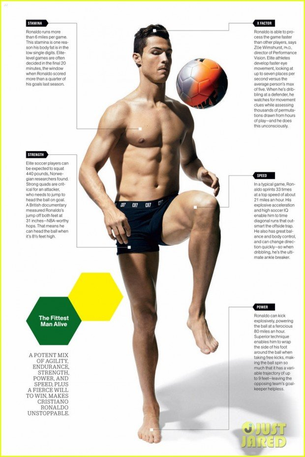 cristiano-ronaldo-goes-shirtless-displays-his-totally-ripped-abs-for-mens-health-05